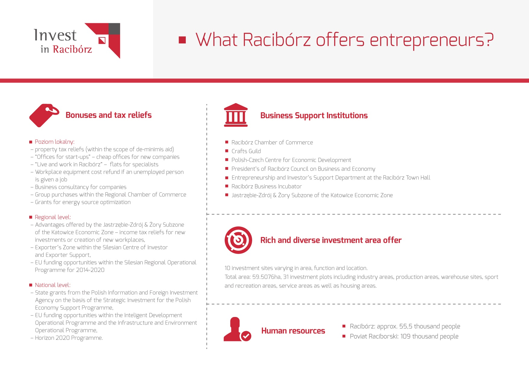 What Racibórz offers entreprenneurs